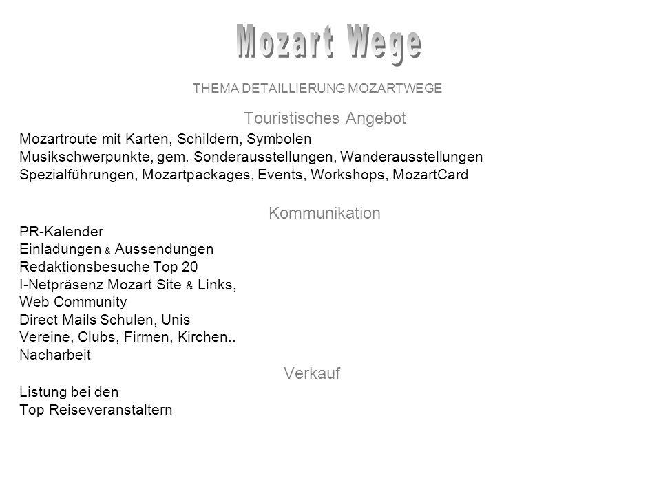 THEMA DETAILLIERUNG MOZARTWEGE Touristisches Angebot Mozartroute mit Karten, Schildern, Symbolen Musikschwerpunkte, gem. Sonderausstellungen, Wanderau