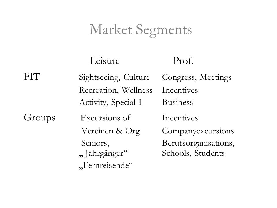 Market Segments LeisureProf.