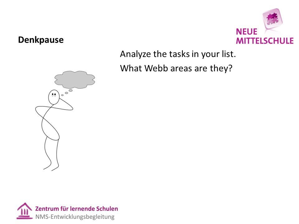 Denkpause Analyze the tasks in your list. What Webb areas are they?
