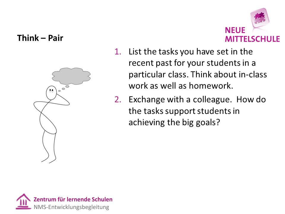 Think – Pair 1.List the tasks you have set in the recent past for your students in a particular class. Think about in-class work as well as homework.