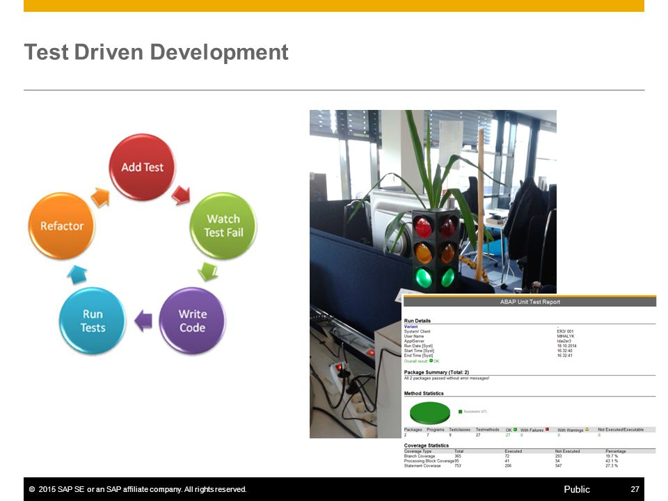 ©2015 SAP SE or an SAP affiliate company. All rights reserved.27 Public Test Driven Development