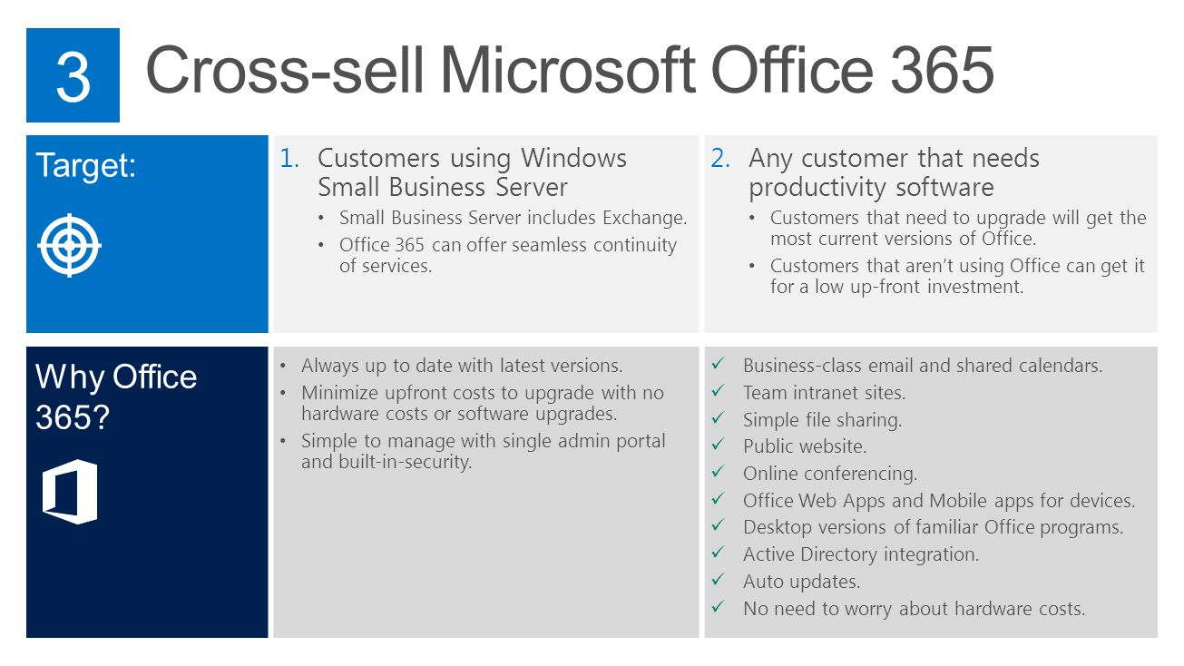 Target: 1.Customers using Windows Small Business Server Small Business Server includes Exchange. Office 365 can offer seamless continuity of services.