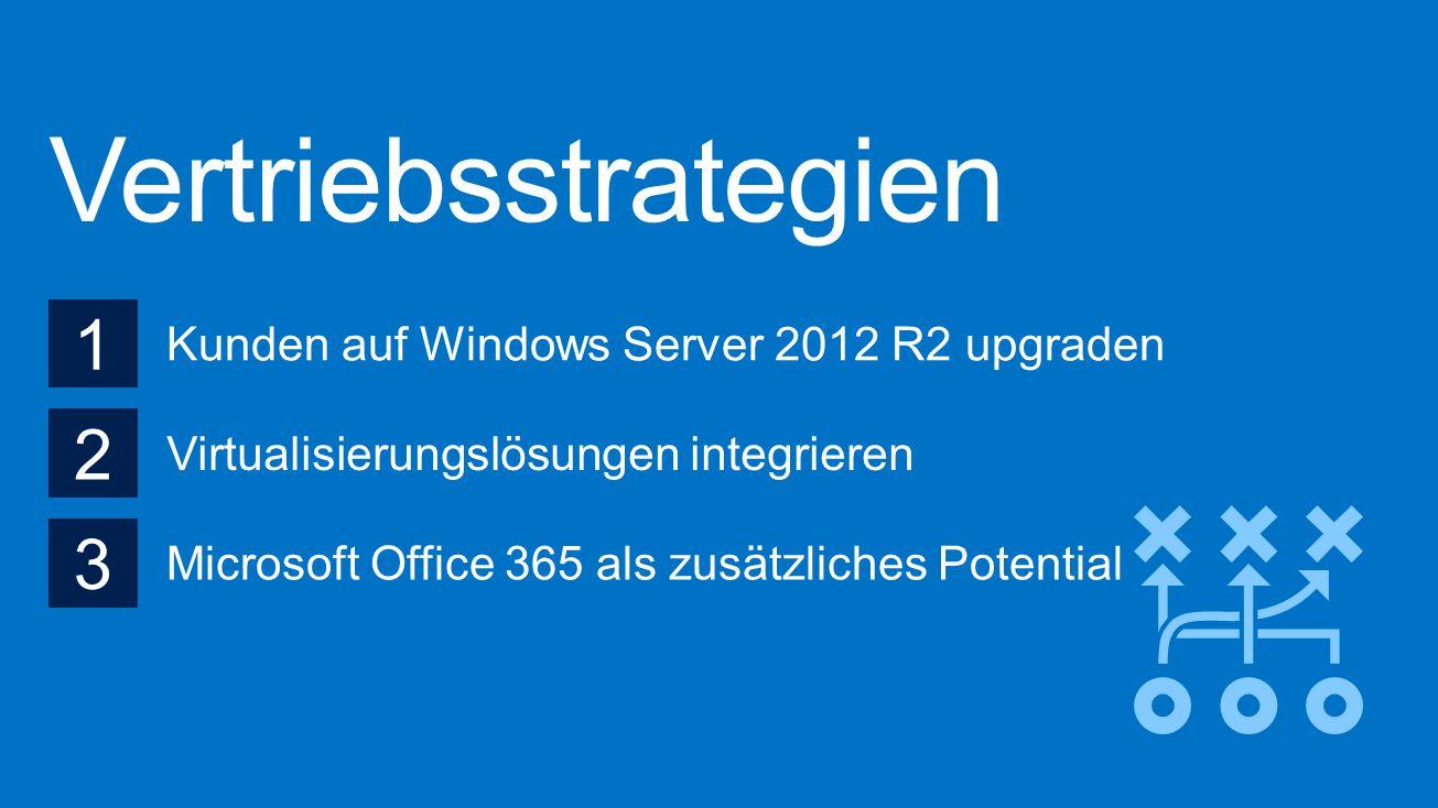 1 Kunden auf Windows Server 2012 R2 upgraden 2 Virtualisierungslösungen integrieren 3 Microsoft Office 365 als zusätzliches Potential
