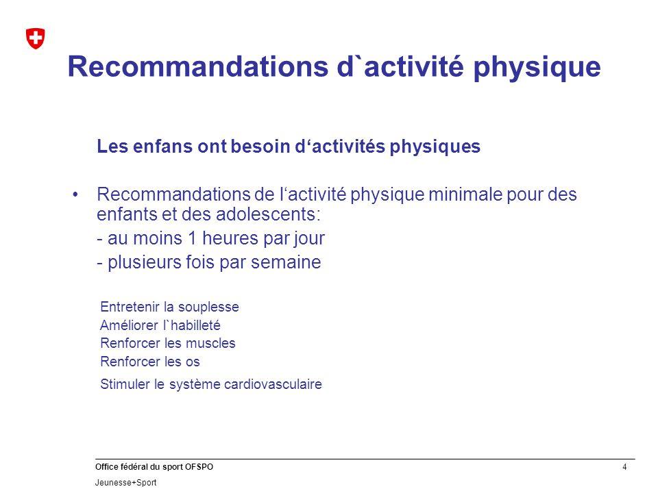 5 Office fédéral du sport OFSPO Jeunesse+Sport Bewegungsempfehlung Kinder brauchen Bewegung für eine harmonische Gesamtentwicklung Bewegungsempfehlung für Kinder und Jugendliche: - Mind.