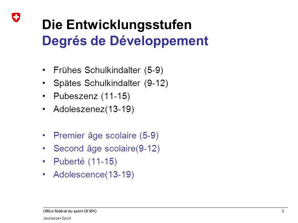 8 Office fédéral du sport OFSPO Jeunesse+Sport Die Entwicklungsstufen Degrés de Développement Frühes Schulkindalter (5-9) Spätes Schulkindalter (9-12)