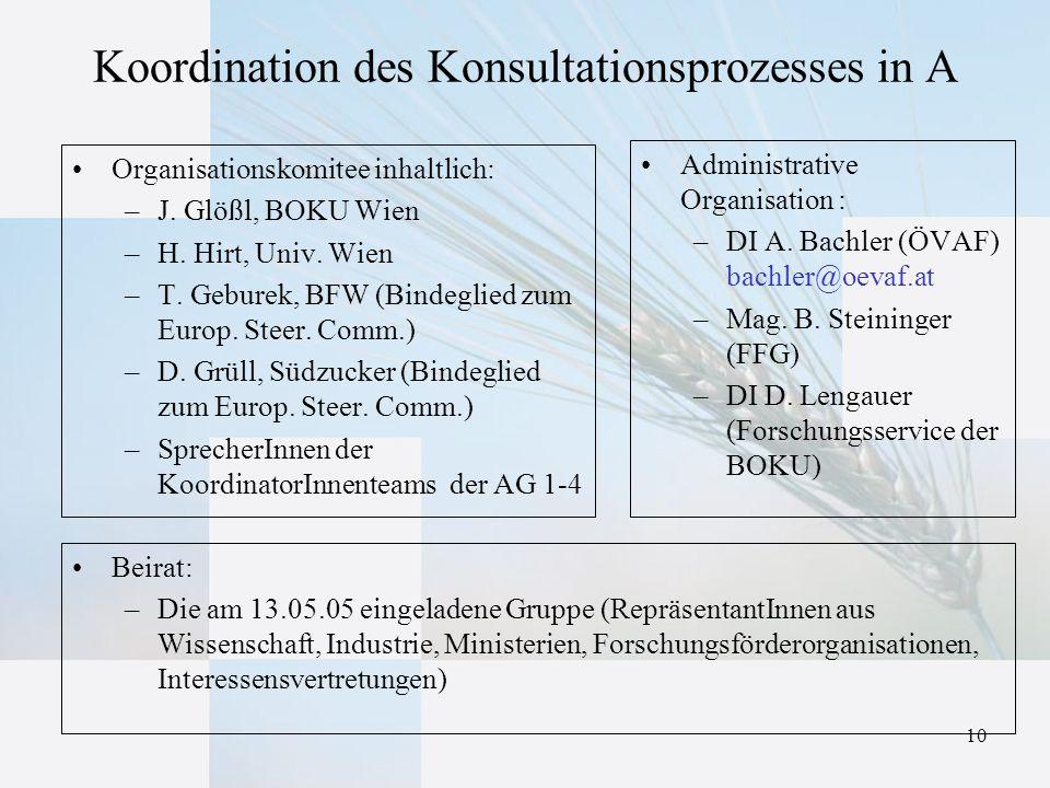 10 Koordination des Konsultationsprozesses in A Organisationskomitee inhaltlich: –J.