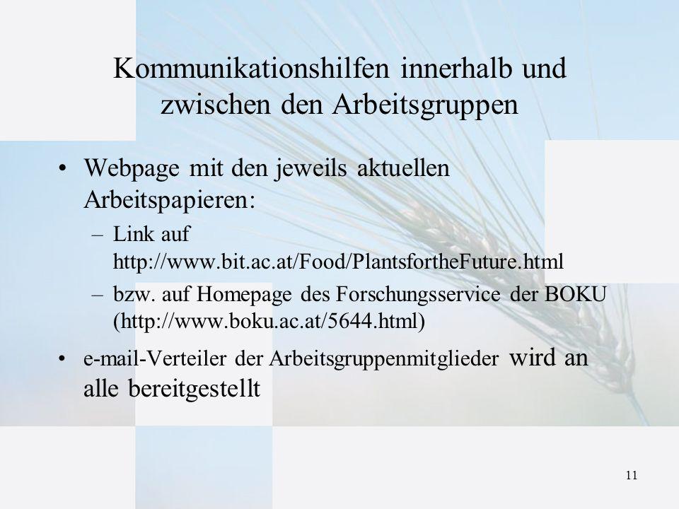 11 Kommunikationshilfen innerhalb und zwischen den Arbeitsgruppen Webpage mit den jeweils aktuellen Arbeitspapieren: –Link auf http://www.bit.ac.at/Food/PlantsfortheFuture.html –bzw.