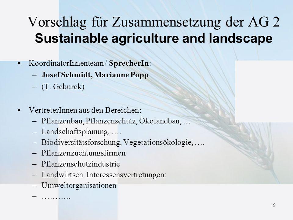 6 Vorschlag für Zusammensetzung der AG 2 Sustainable agriculture and landscape KoordinatorInnenteam / SprecherIn: –Josef Schmidt, Marianne Popp –(T.