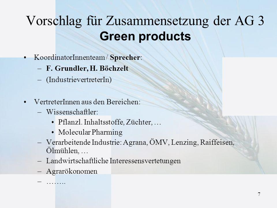 7 Vorschlag für Zusammensetzung der AG 3 Green products KoordinatorInnenteam / Sprecher: –F.