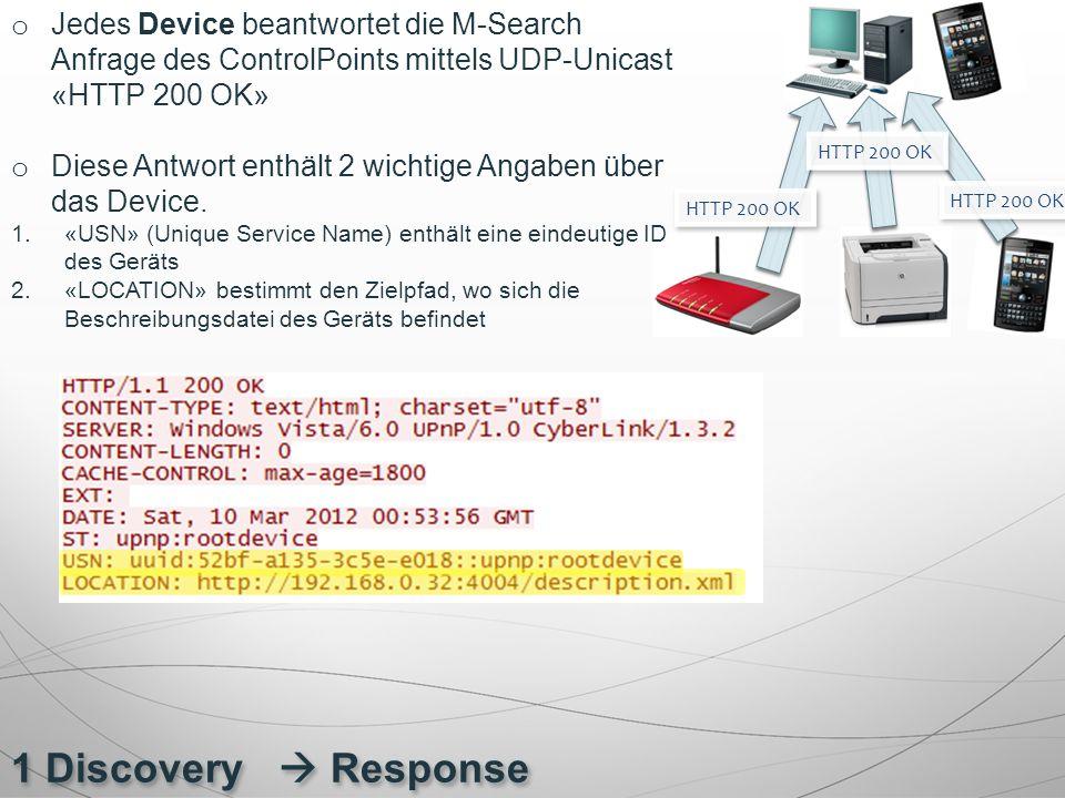 1 Discovery  Notify o Ein Device kann von sich aus «Werbung» machen.