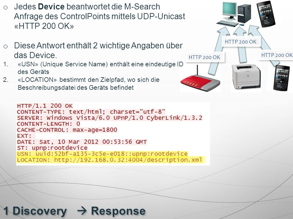 1 Discovery  Response o Jedes Device beantwortet die M-Search Anfrage des ControlPoints mittels UDP-Unicast «HTTP 200 OK» o Diese Antwort enthält 2 w