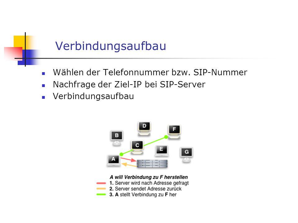 Verbindungsaufbau Wählen der Telefonnummer bzw. SIP-Nummer Nachfrage der Ziel-IP bei SIP-Server Verbindungsaufbau