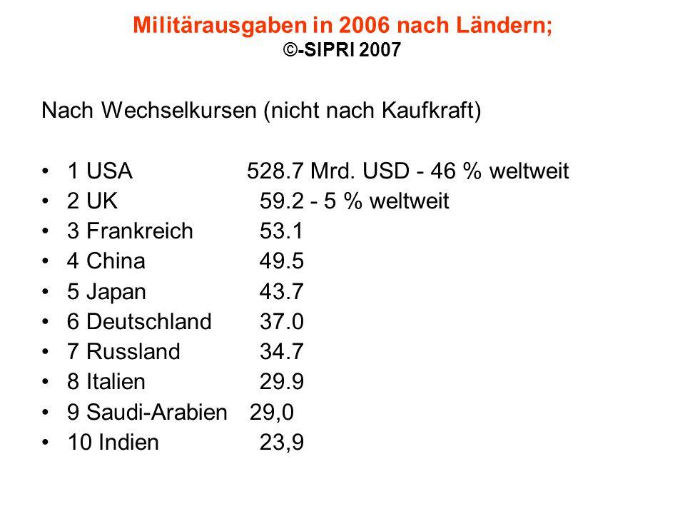 Militärausgaben in 2006 nach Ländern; ©-SIPRI 2007 Nach Wechselkursen (nicht nach Kaufkraft) 1 USA 528.7 Mrd. USD - 46 % weltweit 2 UK 59.2 - 5 % welt