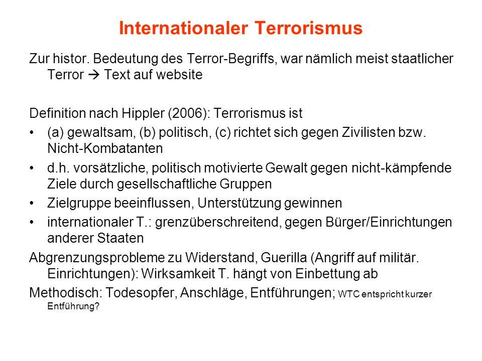Internationaler Terrorismus Zur histor. Bedeutung des Terror-Begriffs, war nämlich meist staatlicher Terror  Text auf website Definition nach Hippler