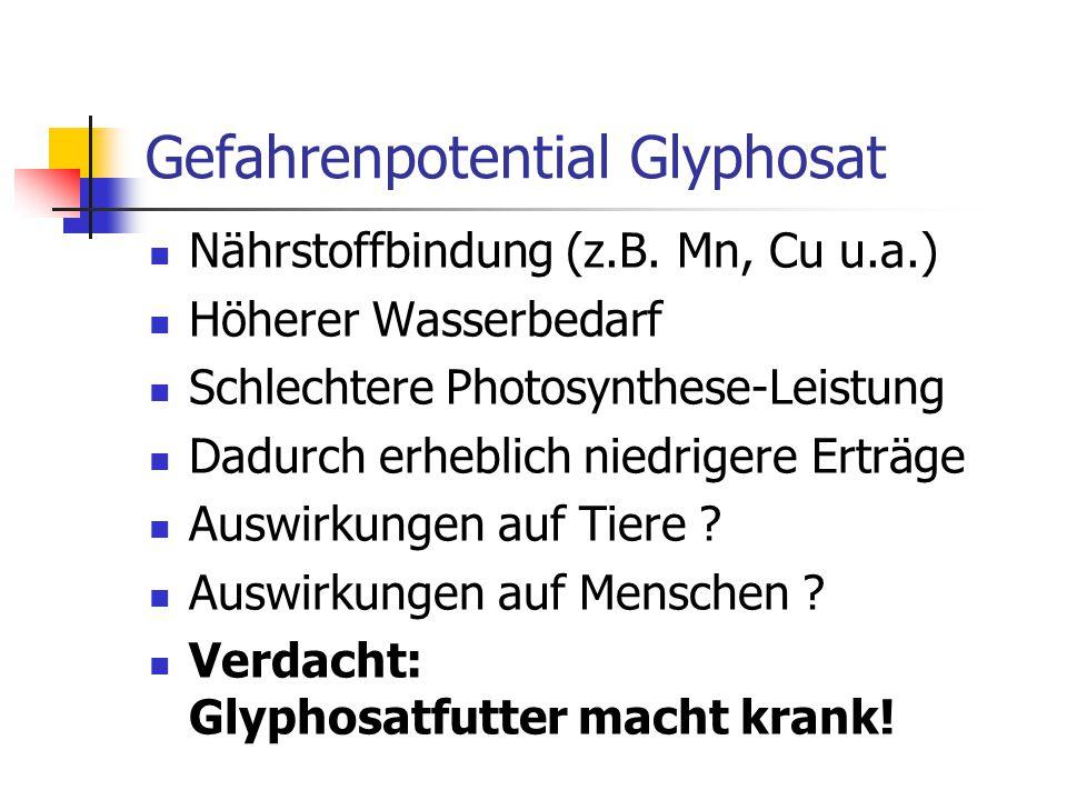 Gefahrenpotential Glyphosat Nährstoffbindung (z.B. Mn, Cu u.a.) Höherer Wasserbedarf Schlechtere Photosynthese-Leistung Dadurch erheblich niedrigere E
