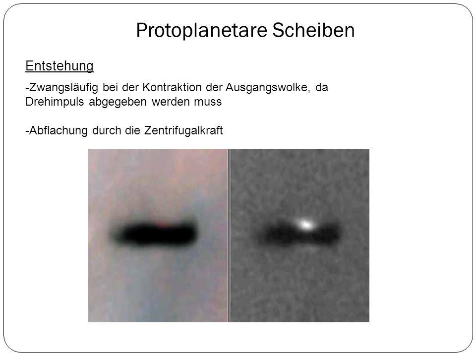 Protoplanetare Scheiben Entstehung -Zwangsläufig bei der Kontraktion der Ausgangswolke, da Drehimpuls abgegeben werden muss -Abflachung durch die Zent