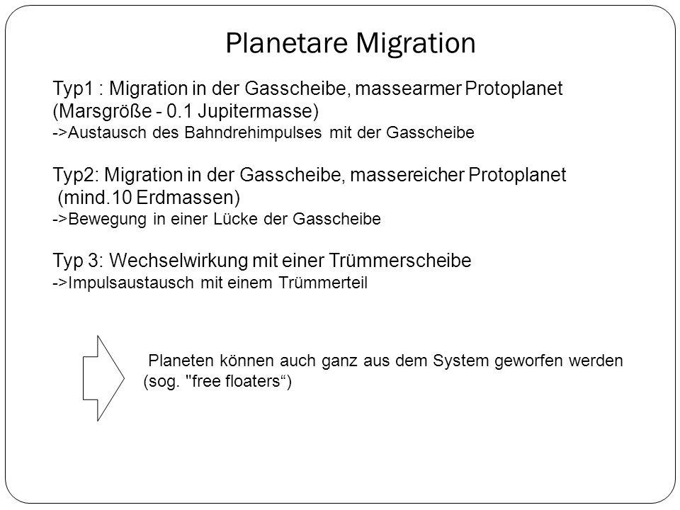 Planetare Migration Typ1 : Migration in der Gasscheibe, massearmer Protoplanet (Marsgröße - 0.1 Jupitermasse) ->Austausch des Bahndrehimpulses mit der