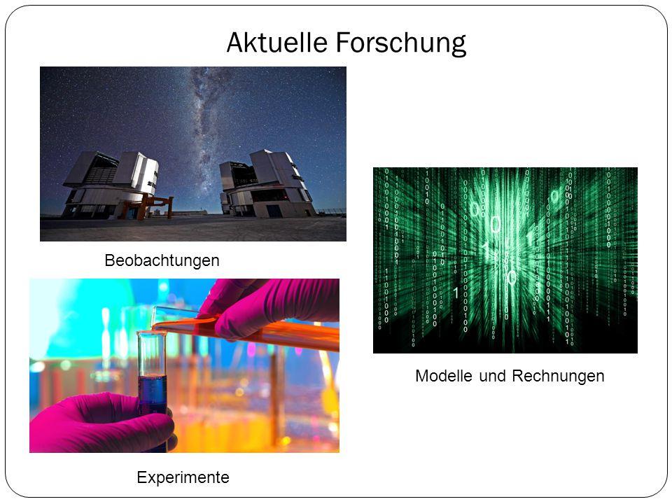 Aktuelle Forschung Beobachtungen Experimente Modelle und Rechnungen
