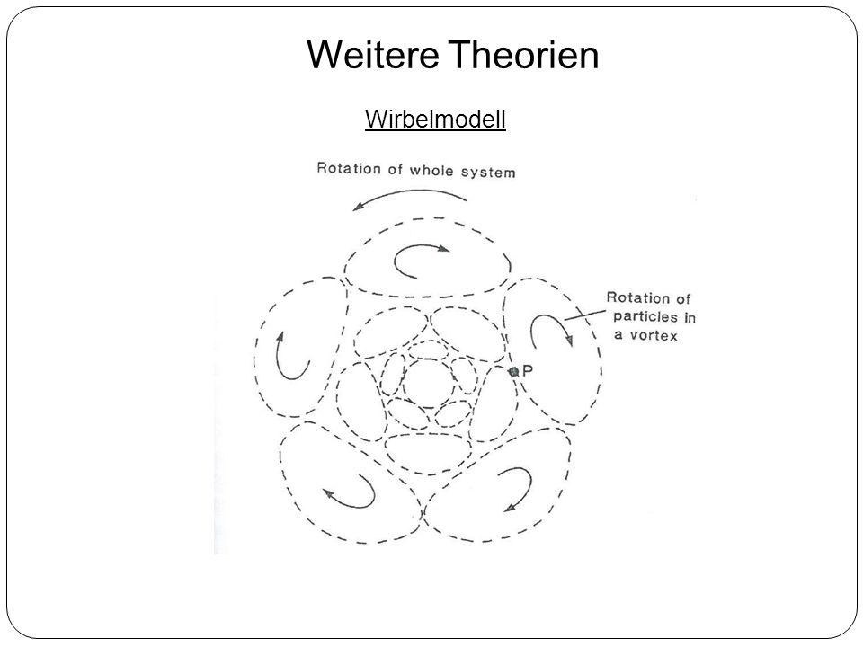 Weitere Theorien Wirbelmodell