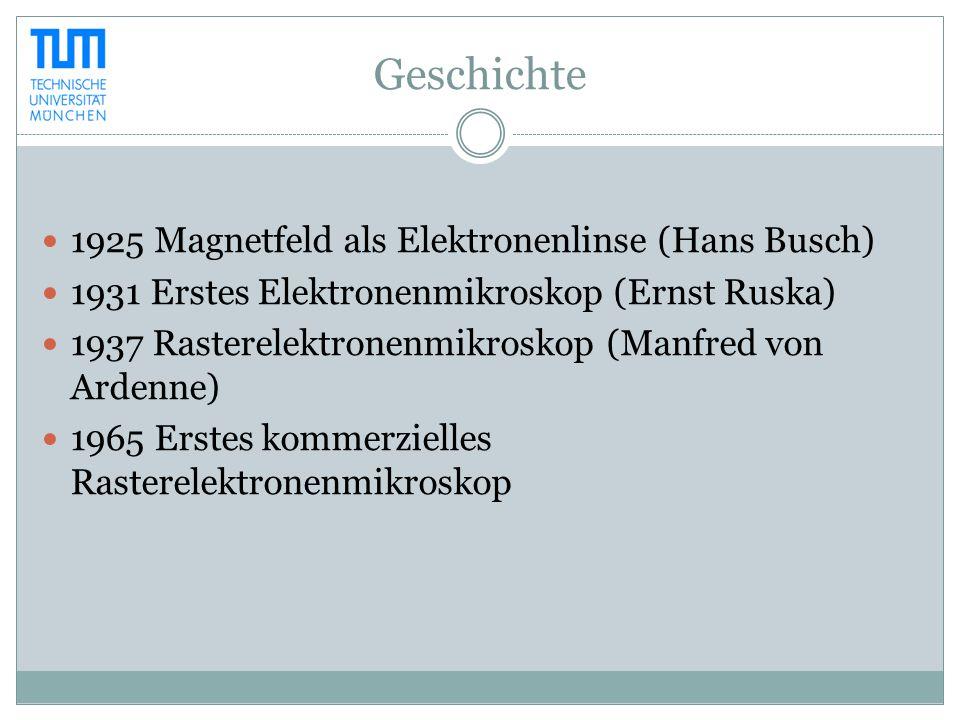 Geschichte 1925 Magnetfeld als Elektronenlinse (Hans Busch) 1931 Erstes Elektronenmikroskop (Ernst Ruska) 1937 Rasterelektronenmikroskop (Manfred von