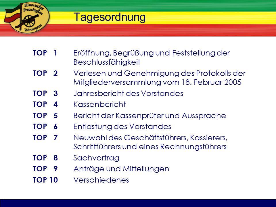 TitelTagesordnung TOP 1 Eröffnung, Begrüßung und Feststellung der Beschlussfähigkeit TOP 2 Verlesen und Genehmigung des Protokolls der Mitgliederversammlung vom 18.