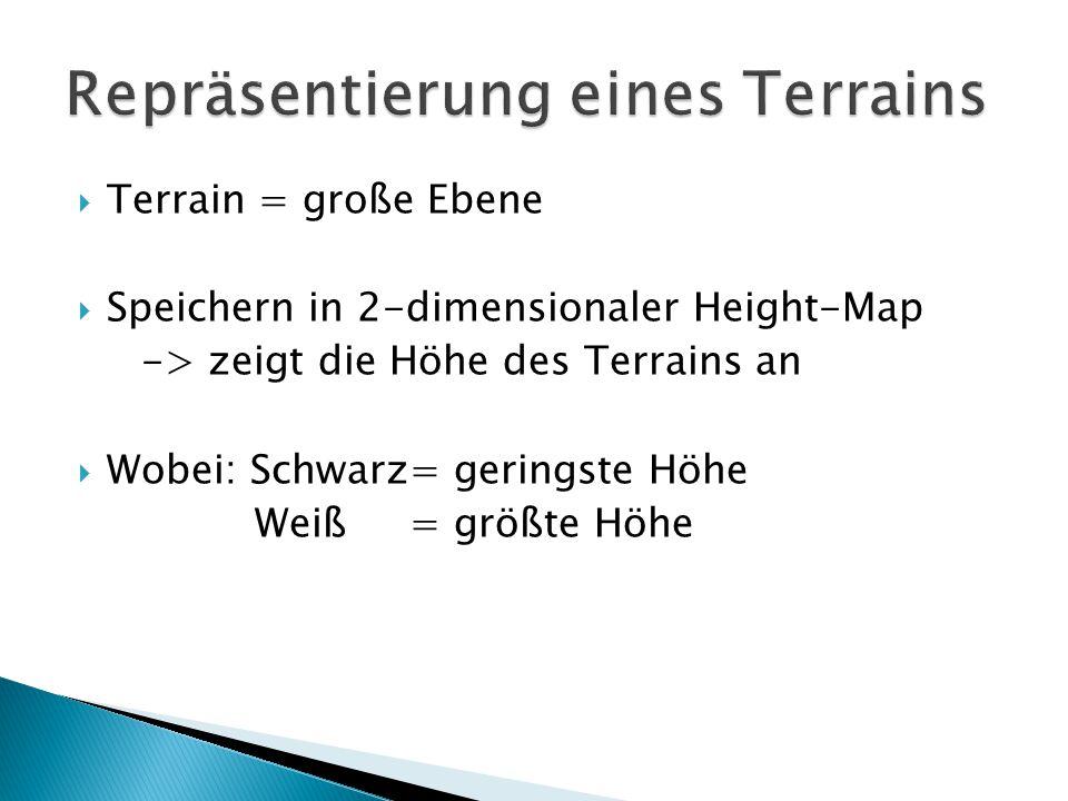  Terrain = große Ebene  Speichern in 2-dimensionaler Height-Map -> zeigt die Höhe des Terrains an  Wobei: Schwarz= geringste Höhe Weiß = größte Höh