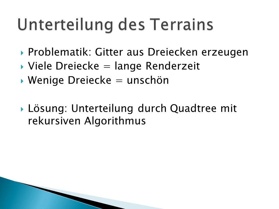  Problematik: Gitter aus Dreiecken erzeugen  Viele Dreiecke = lange Renderzeit  Wenige Dreiecke = unschön  Lösung: Unterteilung durch Quadtree mit rekursiven Algorithmus