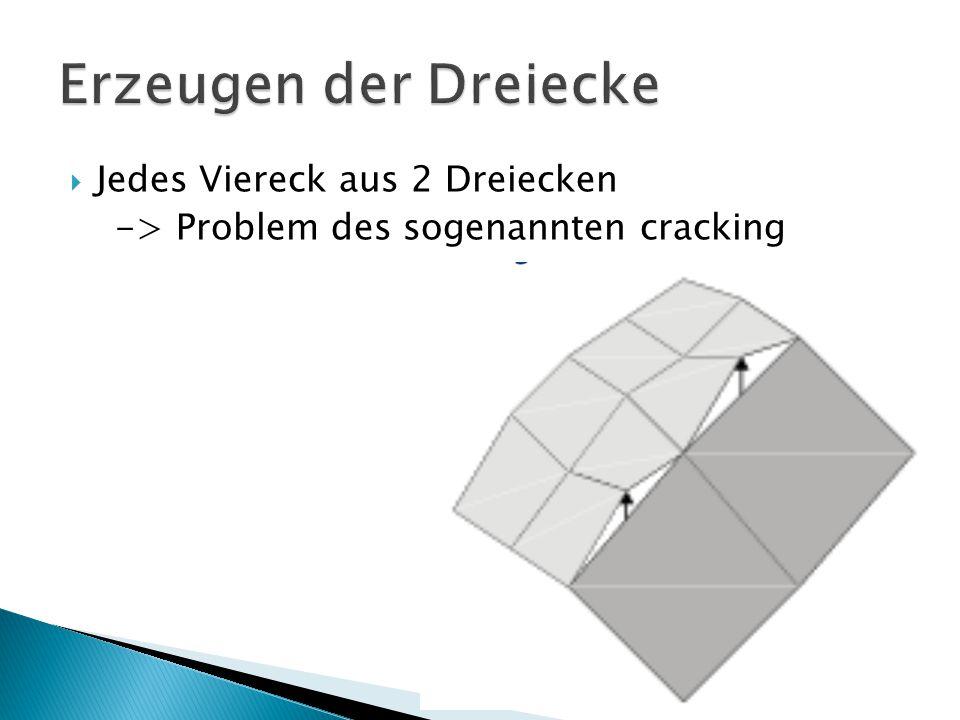  Jedes Viereck aus 2 Dreiecken -> Problem des sogenannten cracking