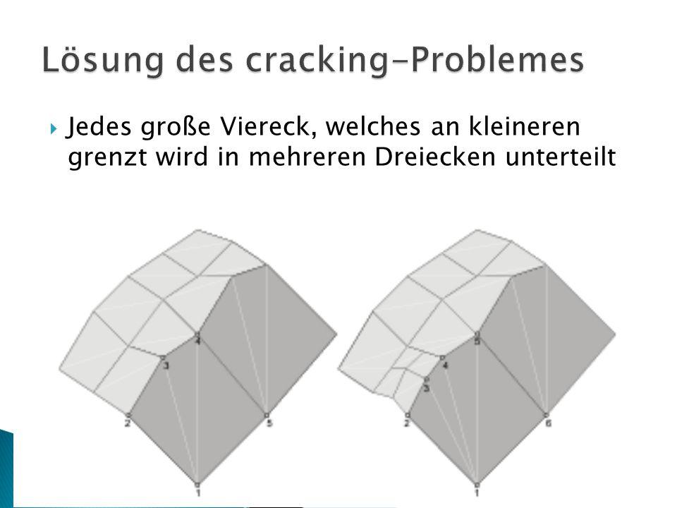  Jedes große Viereck, welches an kleineren grenzt wird in mehreren Dreiecken unterteilt