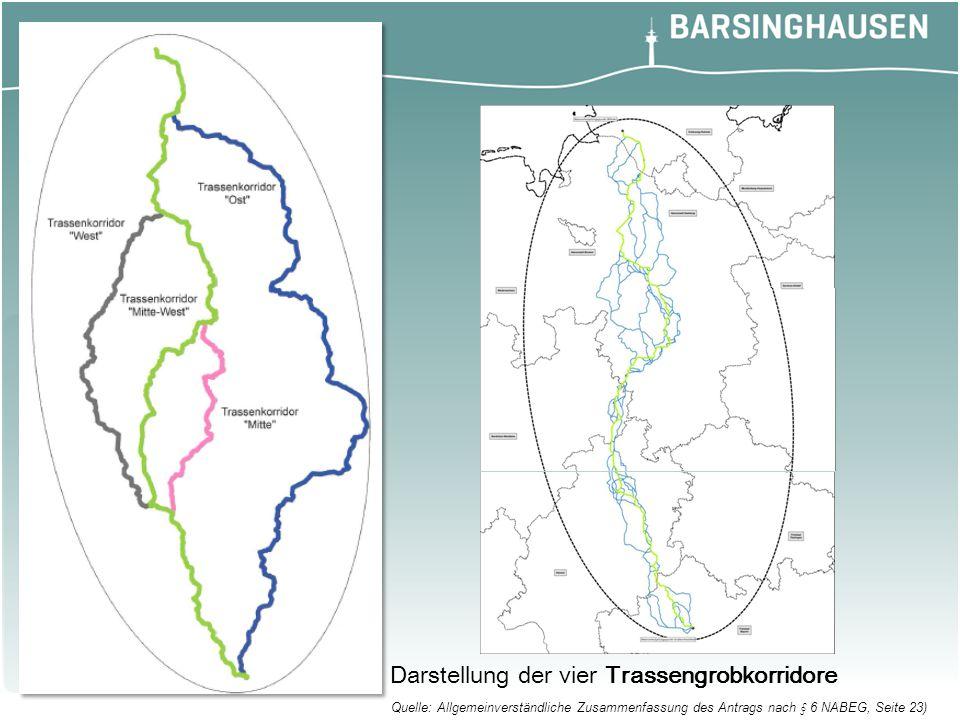 Darstellung der vier Trassengrobkorridore Quelle: Allgemeinverständliche Zusammenfassung des Antrags nach § 6 NABEG, Seite 23)