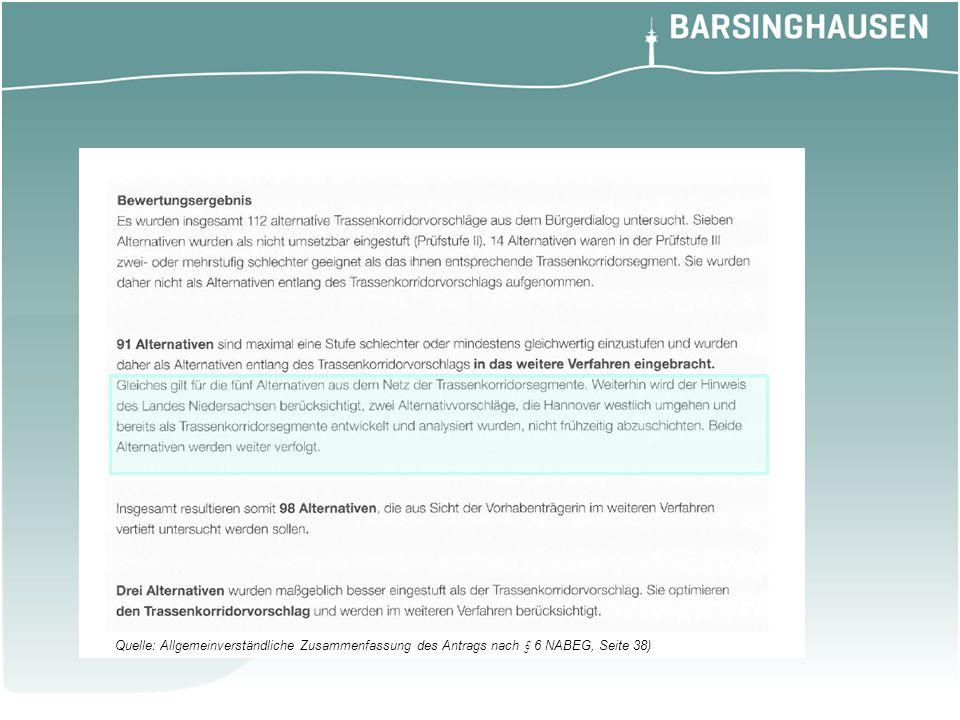 """Bisherige Aktivitäten  30.10.2014: Stellungnahme der Stadt Barsinghausen zum Planverfahren """"SuedLink  19.11.2014: Suedlink-Resolution der Bürgermeister- innen und Bürgermeister der Städte und Gemeinden Barsinghausen, Garbsen, Hemmingen, Gehrden, Langenhagen (…) Wennigsen  11.12.2014: Resolution der Stadt Barsinghausen zur Stromtrasse SuedLink  16.12.2014: Schreiben an Tennet  18.03.2014: Bürgerinformationsveranstaltung der Stadt Barsinghausen Quelle: https://www.barsinghausen.de/portal/meldungen/resolution-der-stadt-barsinghausen- zur-stromtrasse-suedlink-903002945-20002.html?rubrik=903000016"""