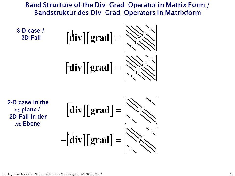 Dr.-Ing. René Marklein - NFT I - Lecture 12 / Vorlesung 12 - WS 2006 / 2007 21 Band Structure of the Div-Grad-Operator in Matrix Form / Bandstruktur d