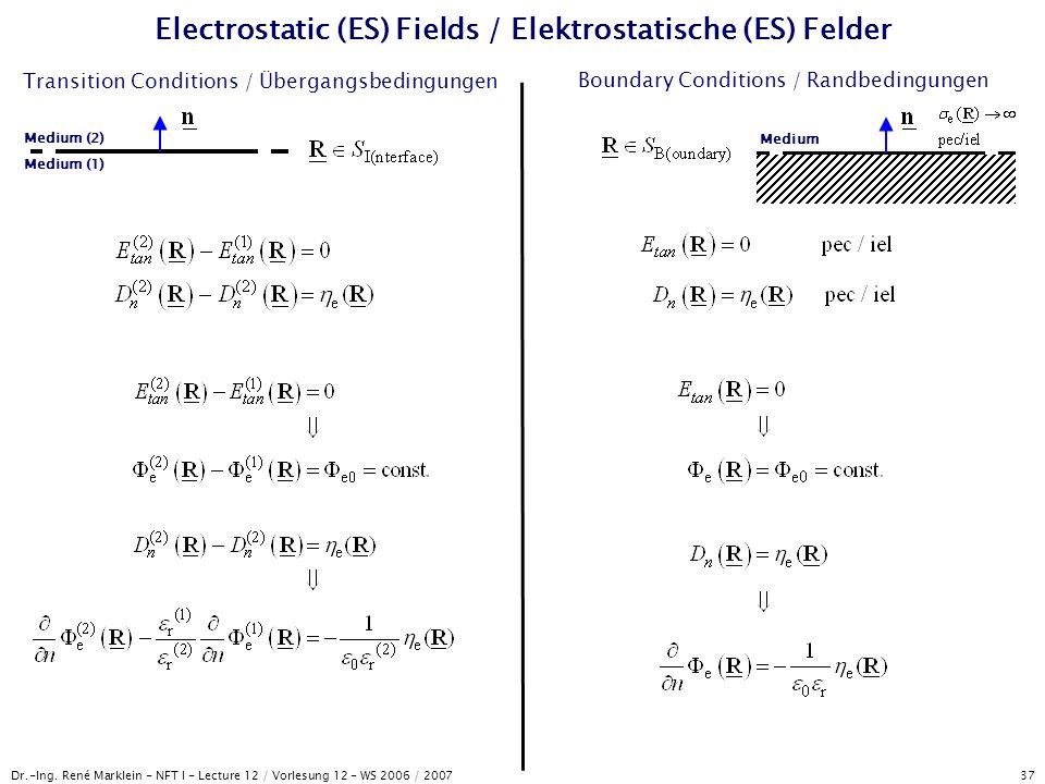Dr.-Ing. René Marklein - NFT I - Lecture 12 / Vorlesung 12 - WS 2006 / 2007 37 Medium (2) Medium (1) Medium Transition Conditions / Übergangsbedingung