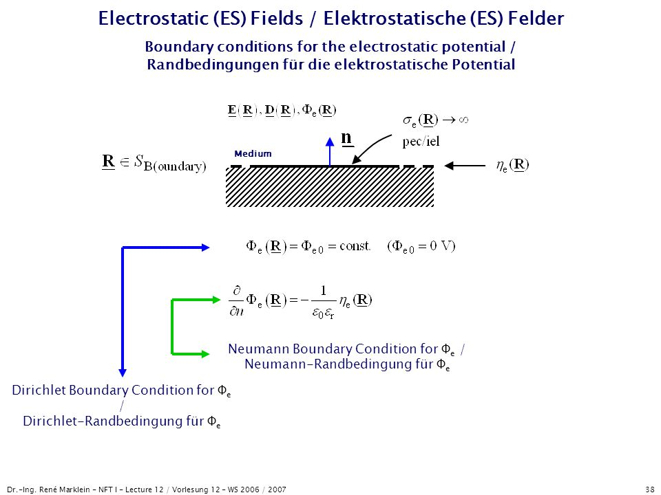 Dr.-Ing. René Marklein - NFT I - Lecture 12 / Vorlesung 12 - WS 2006 / 2007 38 Boundary conditions for the electrostatic potential / Randbedingungen f