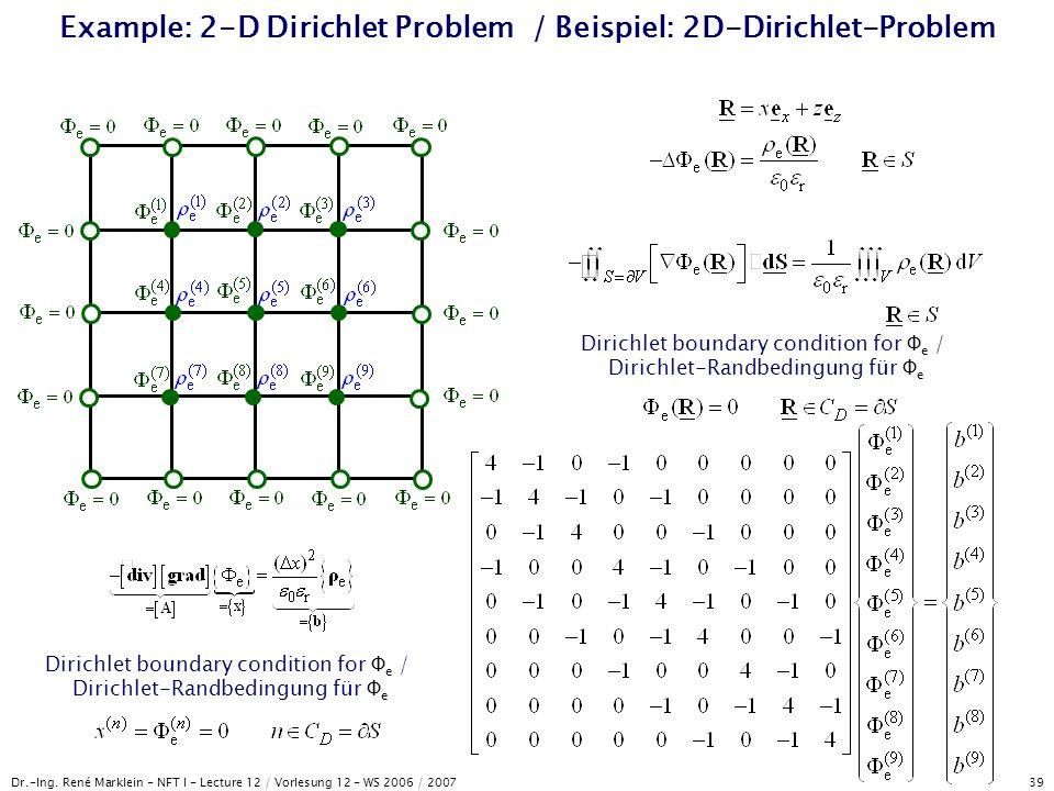 Dr.-Ing. René Marklein - NFT I - Lecture 12 / Vorlesung 12 - WS 2006 / 2007 39 Example: 2-D Dirichlet Problem / Beispiel: 2D-Dirichlet-Problem Dirichl