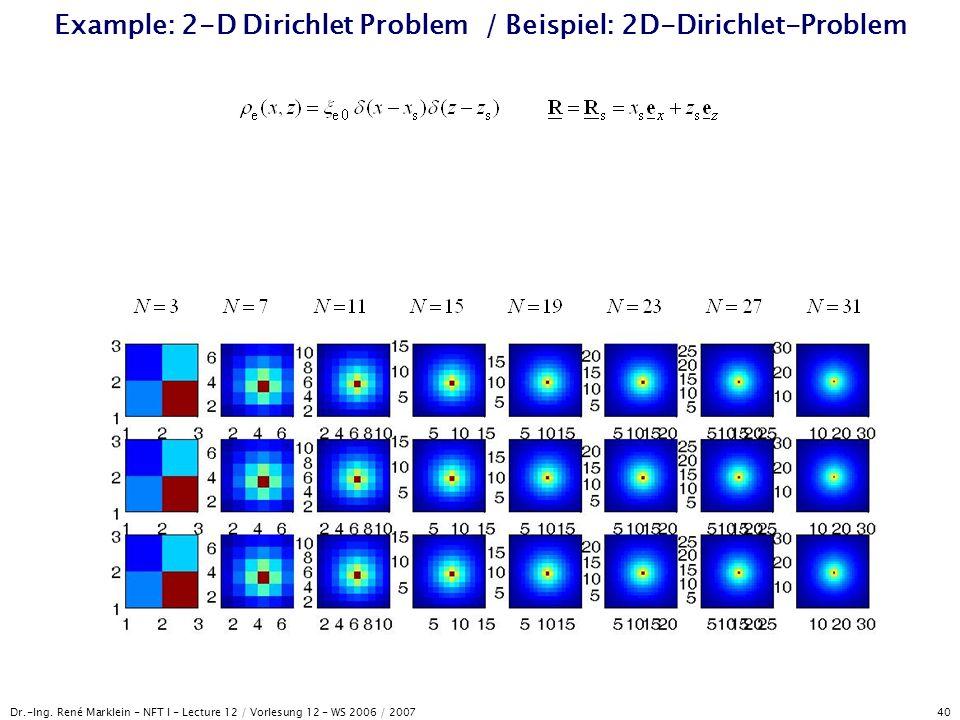 Dr.-Ing. René Marklein - NFT I - Lecture 12 / Vorlesung 12 - WS 2006 / 2007 40 Example: 2-D Dirichlet Problem / Beispiel: 2D-Dirichlet-Problem
