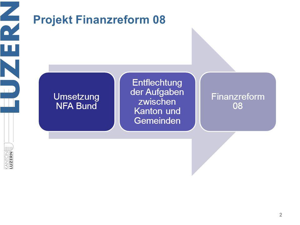 Projekt Finanzreform 08 Umsetzung NFA Bund Entflechtung der Aufgaben zwischen Kanton und Gemeinden Finanzreform 08 2