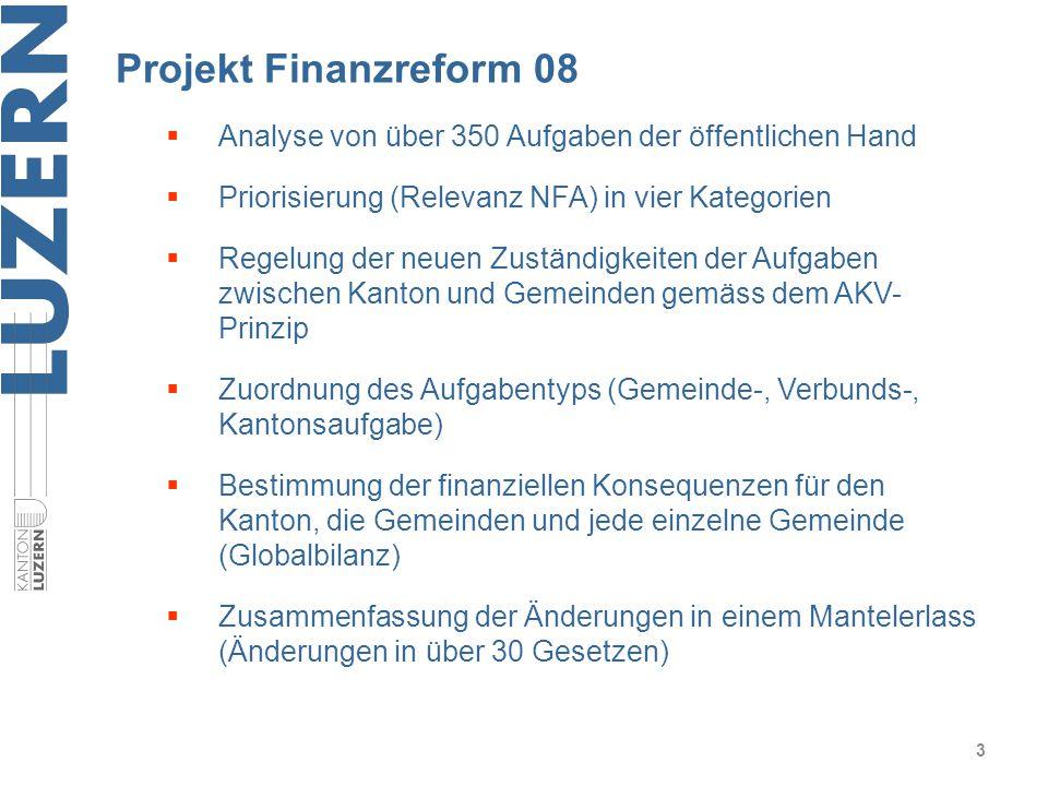 Projekt Finanzreform 08  Analyse von über 350 Aufgaben der öffentlichen Hand  Priorisierung (Relevanz NFA) in vier Kategorien  Regelung der neuen Z