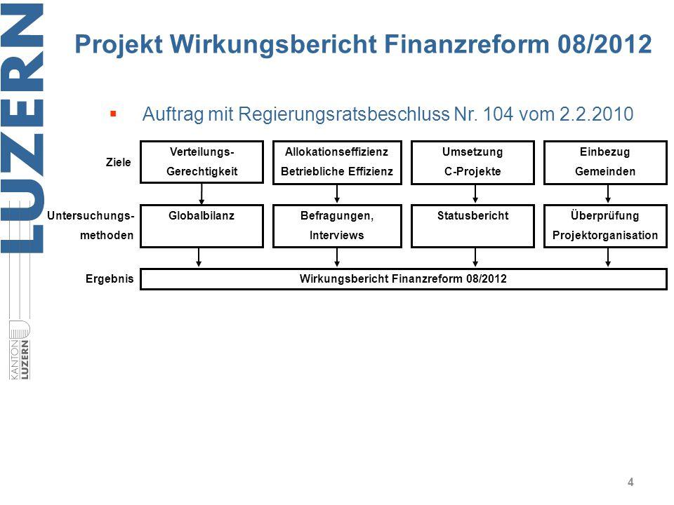 Projekt Wirkungsbericht Finanzreform 08/2012  Auftrag mit Regierungsratsbeschluss Nr. 104 vom 2.2.2010 4 Verteilungs- Gerechtigkeit Allokationseffizi