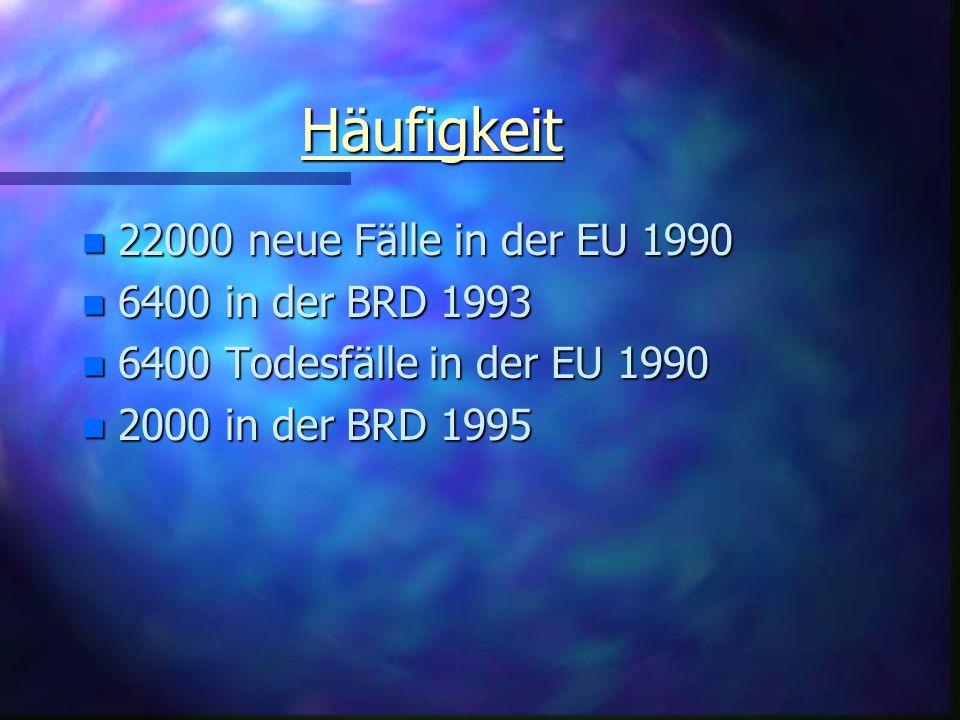 Häufigkeit n 22000 neue Fälle in der EU 1990 n 6400 in der BRD 1993 n 6400 Todesfälle in der EU 1990 n 2000 in der BRD 1995