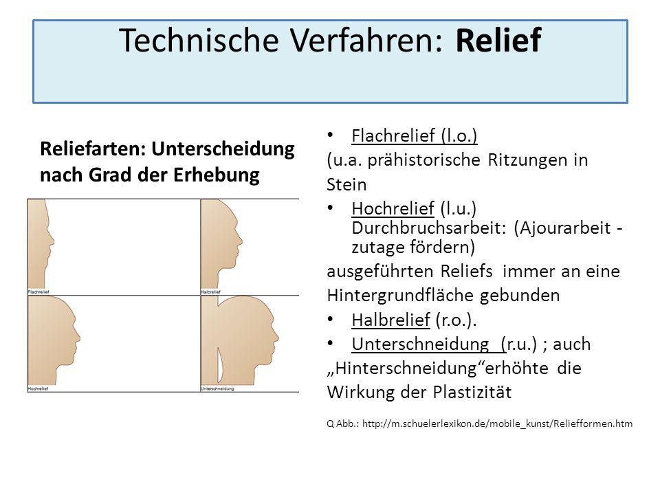 Technische Verfahren: Relief Reliefarten: Unterscheidung nach Grad der Erhebung Flachrelief (l.o.) (u.a. prähistorische Ritzungen in Stein Hochrelief