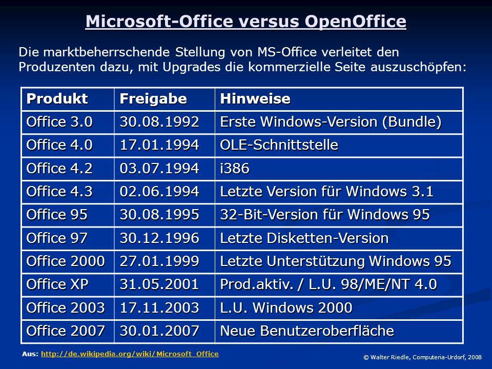Microsoft-Office versus OpenOffice © Walter Riedle, Computeria-Urdorf, 2008 Gibt es eine Alternative zum kostspieligen Microsoft-Office: Natürlich: OpenOffice.org.