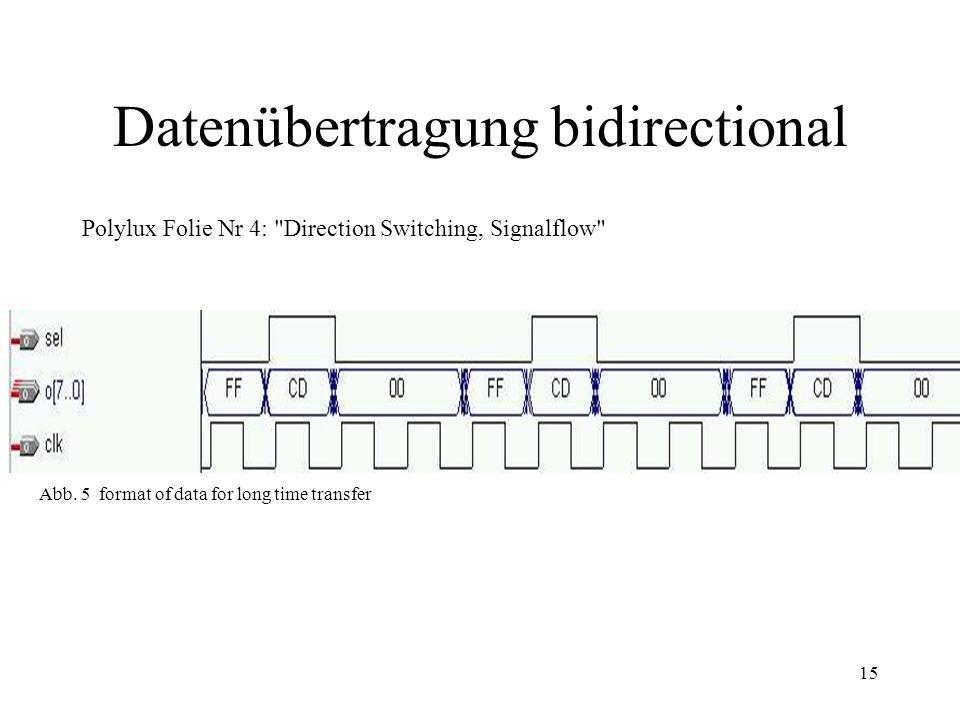 15 Datenübertragung bidirectional Polylux Folie Nr 4: