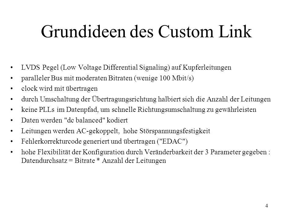 4 Grundideen des Custom Link LVDS Pegel (Low Voltage Differential Signaling) auf Kupferleitungen paralleler Bus mit moderaten Bitraten (wenige 100 Mbi