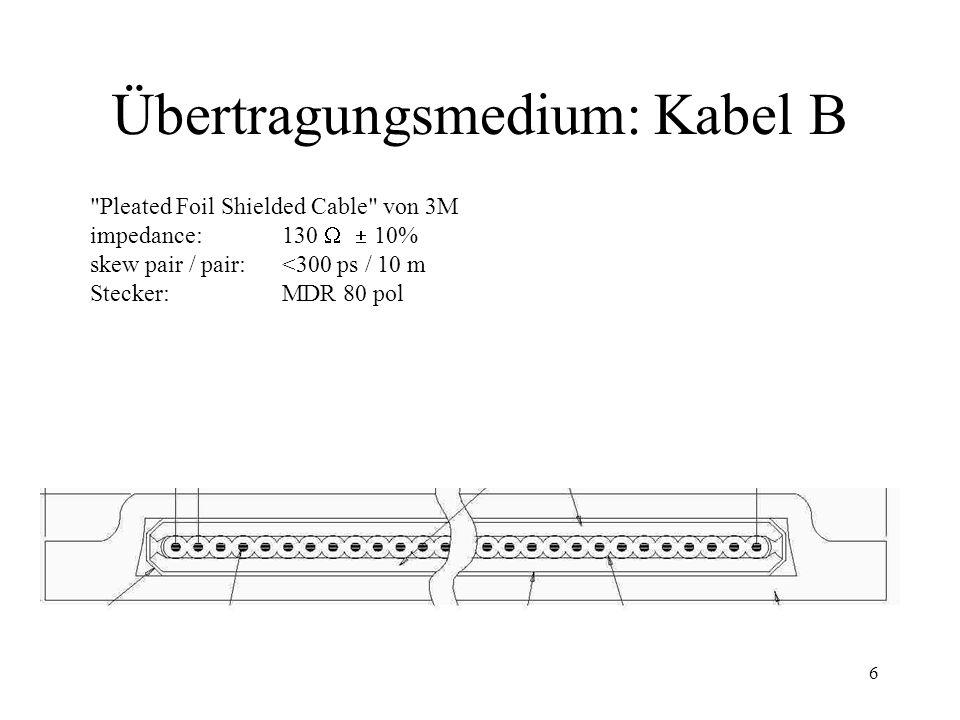6 Übertragungsmedium: Kabel B