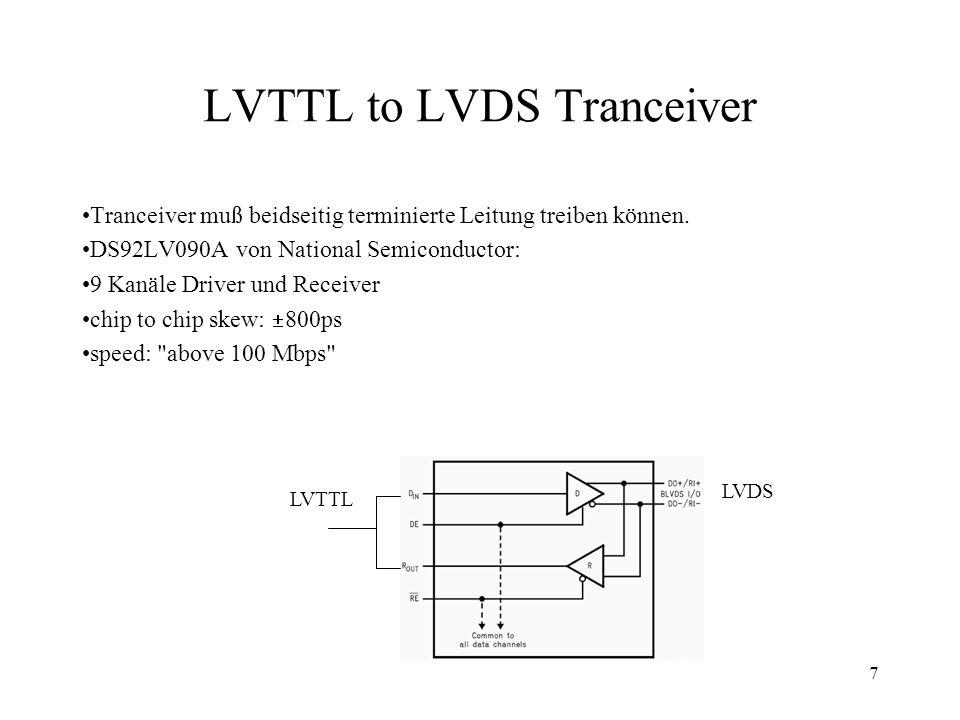 7 LVTTL to LVDS Tranceiver Tranceiver muß beidseitig terminierte Leitung treiben können. DS92LV090A von National Semiconductor: 9 Kanäle Driver und Re