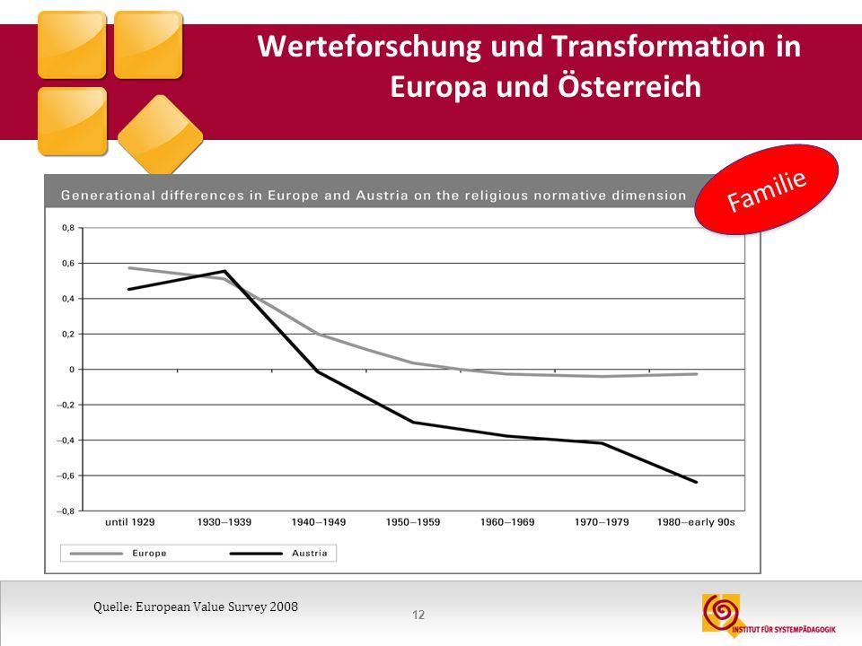 13 Interpretation Abnahme von religiös-normativen Werten, hin zu eher autonomiebezogenen Werten, über die verschiedenen Generationen in Österreich stärker ausgeprägt als im übrigen Europa.