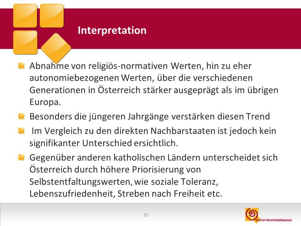 13 Interpretation Abnahme von religiös-normativen Werten, hin zu eher autonomiebezogenen Werten, über die verschiedenen Generationen in Österreich stä
