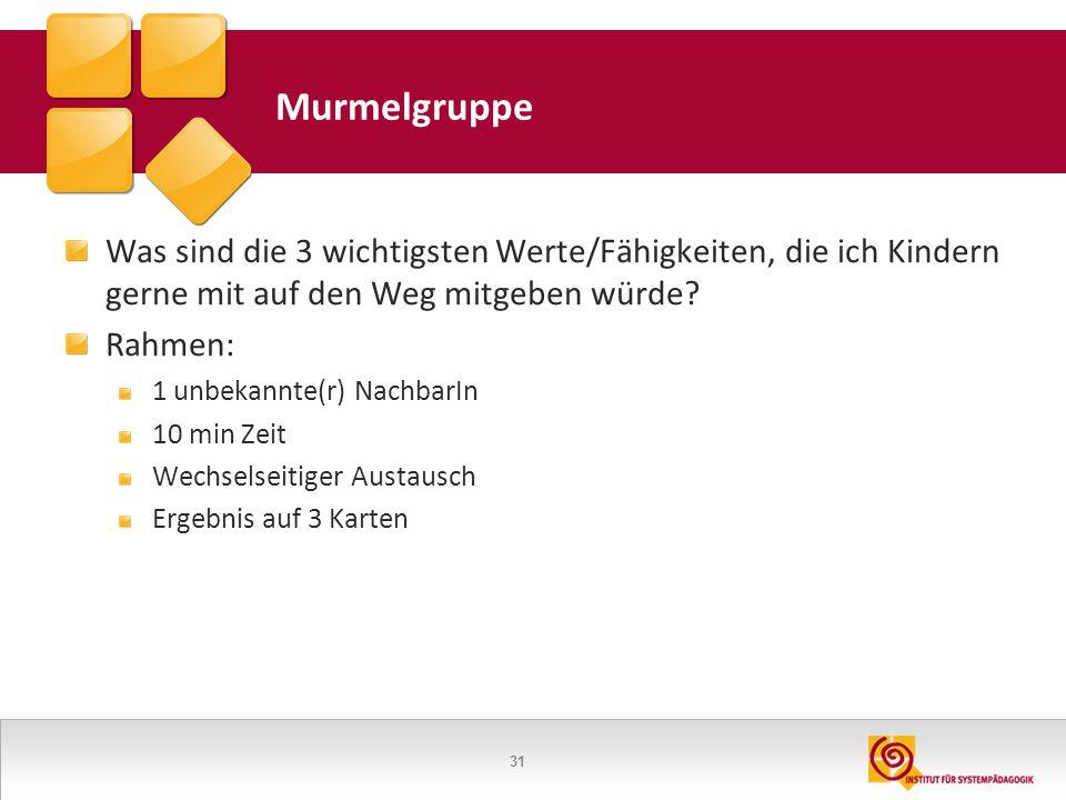 32 European Value Survey 4. Welle: 2008 47 Europäische Länder 70.000 Teilnehmer 1.500 in Österreich