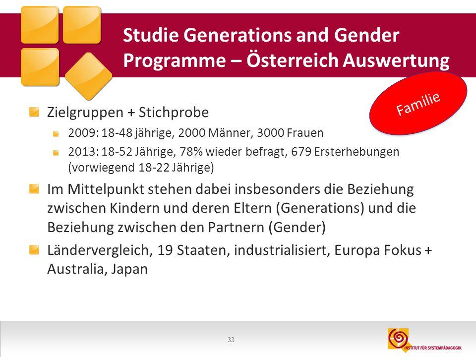 33 Studie Generations and Gender Programme – Österreich Auswertung Zielgruppen + Stichprobe 2009: 18-48 jährige, 2000 Männer, 3000 Frauen 2013: 18-52